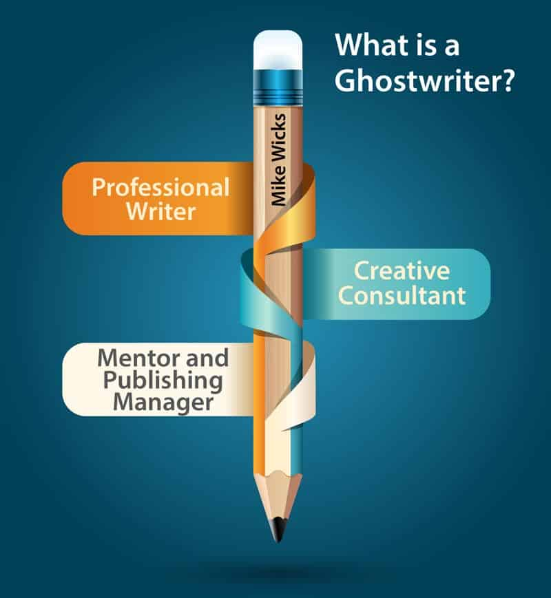 Professional content ghostwriters service cover letter for an office position